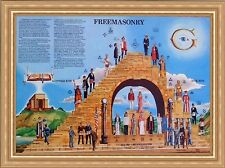 Freemasonry, Masonic chart, poster, Master Mason, Egypt, Shrine, Eastern star