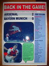 Arsenal 2 Bayern Munich 0 - 2015 Ligue des Champions-souvenir imprimer