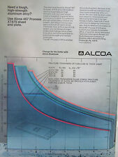 7/1972 PUB ALCOA 467 PROCESS X7475 ALLOY AEROSPACE INDUSTRY FORGING ORIGINAL AD