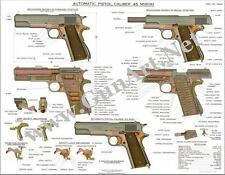 *HUGE Color Poster Colt  M 1911 A1 WW2 Army Pistol .45 ACP Man Cave LQQK & BUY!!