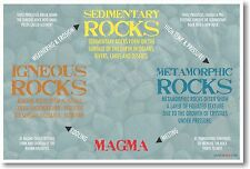 Rock Types - NEW School Classroom Geology Earth Science POSTER