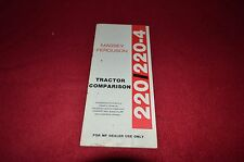 Massey Ferguson 220 220-4 Tractor Comparison Manual HVPA
