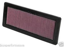 K&N HIGH FLOW AIR FILTER 33-2936 FOR PEUGEOT RCZ 1.6i (10-13)