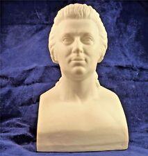 Antiguo Porcelana Galleta Biscuit Victoriano Parián Busto W.A. Mozart C 1870 12cm H