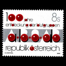 Austria 2000 - Discovery of Human Blood Types Science - Sc 1822 MNH