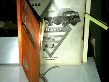 REVUE TECHNIQUE 1954 CAMION ET CAR RENAULT MOTEUR 6CYL 568 & 572