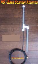 HG - Base Scanner Antenna