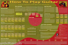 POSTER : MUSIC : HOW TO PLAY GUITAR   - FREE SHIPPING !   #P4192   RAP124 A