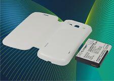 NEW Battery for Samsung Galaxy S3 Galaxy SIII GT-I9300 EB-L1G6LLUC Li-ion