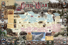 History of the American CIVIL WAR Poster - Timeline, Players, Maps, Photography