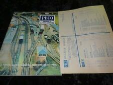 "PECO MODEL RAILWAY ""Products & Publications"" CATALOGUE & PRICE LIST 1980"