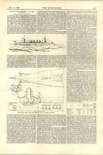 1892 United States Cruiser Columbia Description Diagram