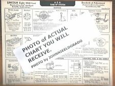 """Late 1932 Lincoln EIGHT Series Standard Line Models (136"""" W.B) AEA Tune Up Chart"""