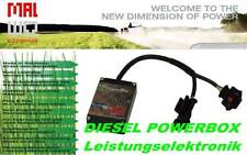 Chiptuning Box Land Rover Range Rover Evoque TD4  150PS