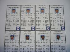 1906 Chicago Cubs Statis Pro Baseball Cards
