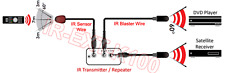 IR Sensor Wire + IR Blaster/Emitter Kit For Smart TV IR Repeater A/V Extender