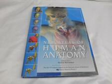 2000 Metro Books NEW ATLAS OF HUMAN ANATOMY Coffee Table Book