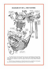 1930's Red Panther exploded engine drawing poster