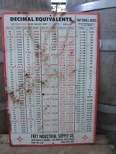 Antique MACHINIST TIN SIGN DECIMAL FRACTION CONVERSION CHART TAP DRILL SIZES OLD