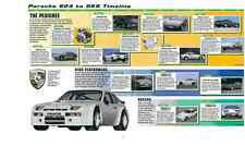 1976-1995 PORSCHE 924 TO 968  ~  NICE 4-PAGE BROCHURE / SPECIFICATIONS / AD