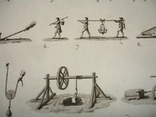 GRAVURE XVIIIe / MECHANIQUE Machines simples - Cordes-Plan inclinés-Levier