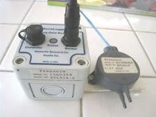 Kavlico's P593 differential pressure transducer and Datawrite's Micrologger