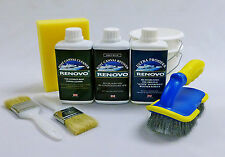 "Renovo Boat Marine ""NAVY BLUE"" Canvas Cleaner Reviver Ultra Proofer ""KIT"""