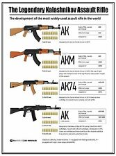18x24in Kalashnikov Assault Rifle Poster  AK47 AKM AK74 7.62x39 5.45x39 5.56x45