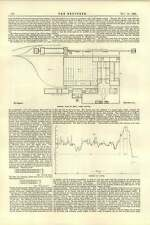1892 Recent Growth Of American Manufacturers Electric Factory Small Arms Herstal