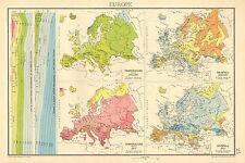 1942 MAP GRÁFICO ~ EUROPA ~ TEMPERATURA LLUVIA DISTRIBUCIÓN DE LA TEMPERATURA