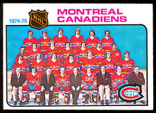1975 76 OPC O PEE CHEE #90 MONTREAL CANADIENS TEAM CARD NM UNMARKED W KEN DRYDEN