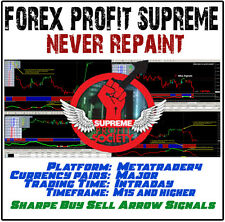 Forex Trading System Forex Indicator mt4 Trend Strategy FOREX PROFIT SUPREME