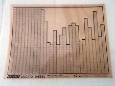 Microfich Ersatzteilkatalog auf Mikrofilm Fiat Ducato Diesel Parts Parti Fich 12