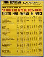 FILM FRANCAIS Cinématographie Française 30 FILMS EN TETE DU BOX-OFFICE 1973 *