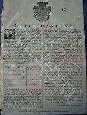 GRANDUCATO TOSCANA-NOTIFICAZIONE-ROCCA SAN CASCIANO-RIDUZIONE TARIFFE TABACCHI