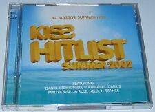 Kiss Hit List Summer 2002: Various Artist - (2002) CD Album