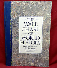 The Wall Chart of World History, From Earliest Times to Present, 1988