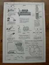 PLANCHE 1934 AZOTE AMPOULE  INSTRUMENTS ANCIEN PHYSIQUE CHIMIE LABORATOIRE