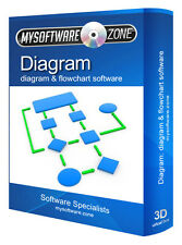 Diagram & Flowchart Editing Creation Software Network Circuits Visio Alternative
