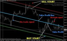 Forex & Binary (15 minute) Indicator & Trading System MT4 ( over 90% accurate )