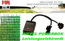 Chiptuning Box Volvo  S 40 1,6  D 110PS