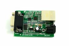 TCP IP Converter Module Serial RS232 to Ethernet Networking Over LAN or WAN
