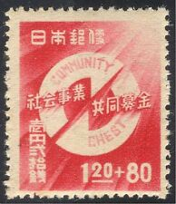 Japón 1947 comunidad Pecho/Bienestar/Alivio/animación 1v (n25879)