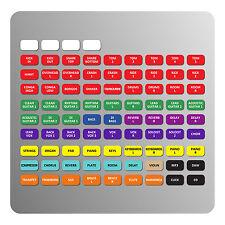 Magnétique Étiquettes pour tables de mixage Soundcraft Signature / Si