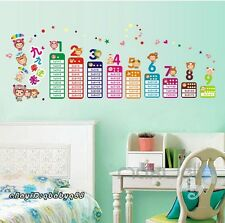 Times Table Chart Wall decals Removable stickers Educastional decor kids Art