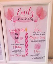 Personalised 1st Birthday Print A4 Perfect Gift Nursery Decor