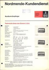 Nordmende Service Manual für Turandot-Rigoletto-Carmen  3.614