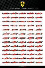 Ferrari Evolution - Poster #F