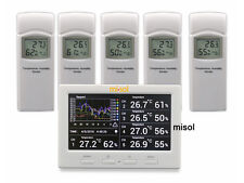 Wireless weather station with 5 sensors, 5 channels, color screen, data logger