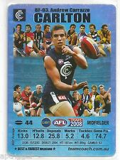 2008 Teamcoach Best & Fairest Silver [ BF-03 ] Andrew CARRAZZO Carlton